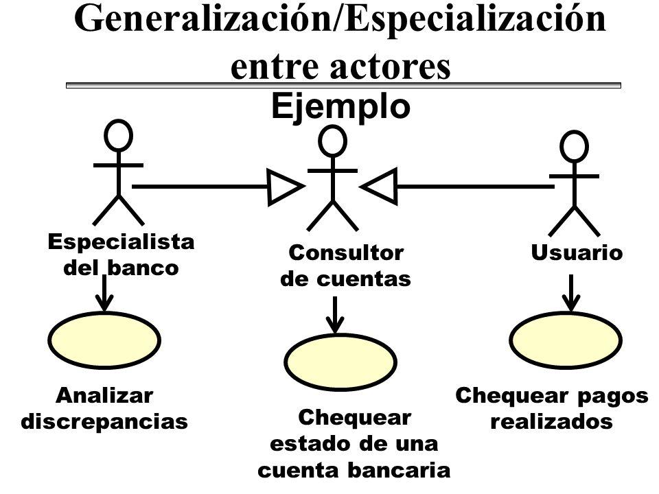 Generalización/Especialización entre actores