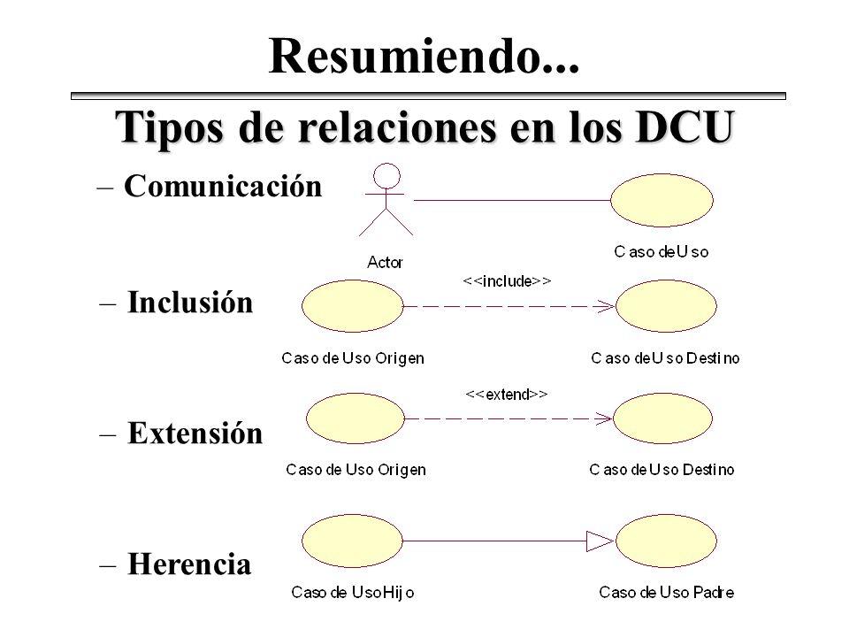 Tipos de relaciones en los DCU