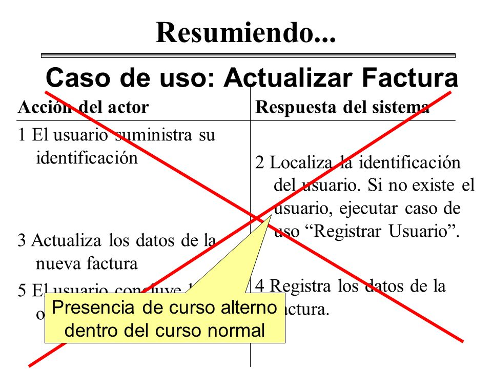 Presencia de curso alterno dentro del curso normal