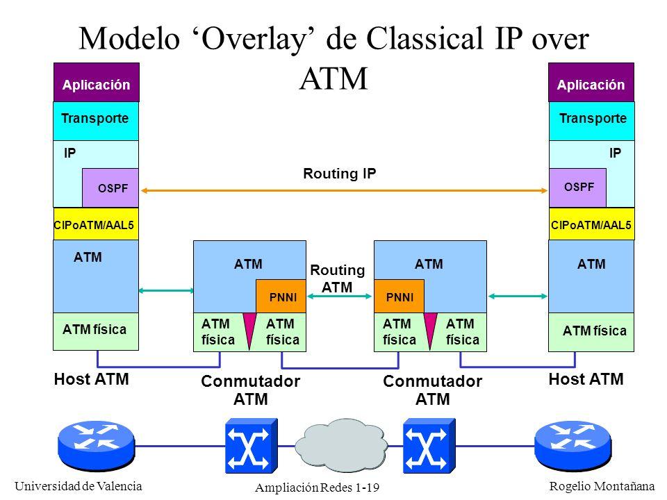 Transmisión de datos en redes ATM y Frame Relay