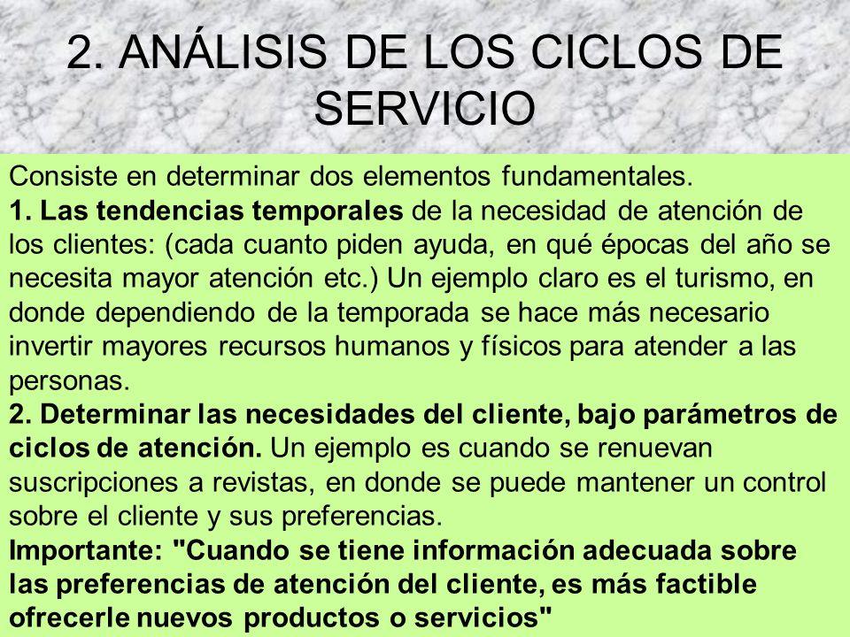 2. ANÁLISIS DE LOS CICLOS DE SERVICIO