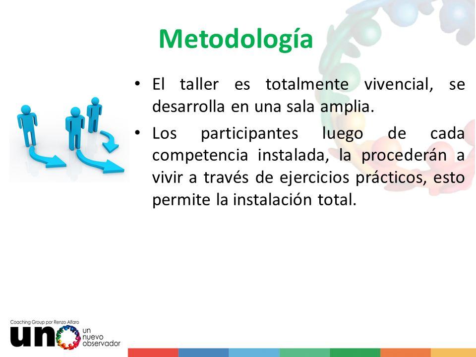 Metodología El taller es totalmente vivencial, se desarrolla en una sala amplia.