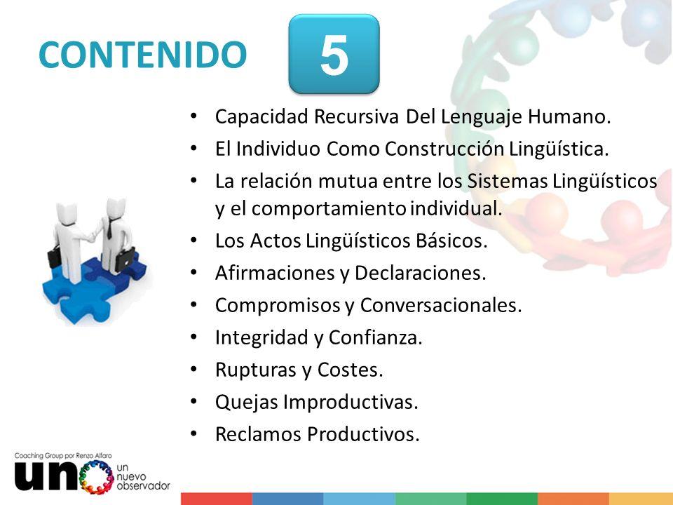 5 CONTENIDO Capacidad Recursiva Del Lenguaje Humano.
