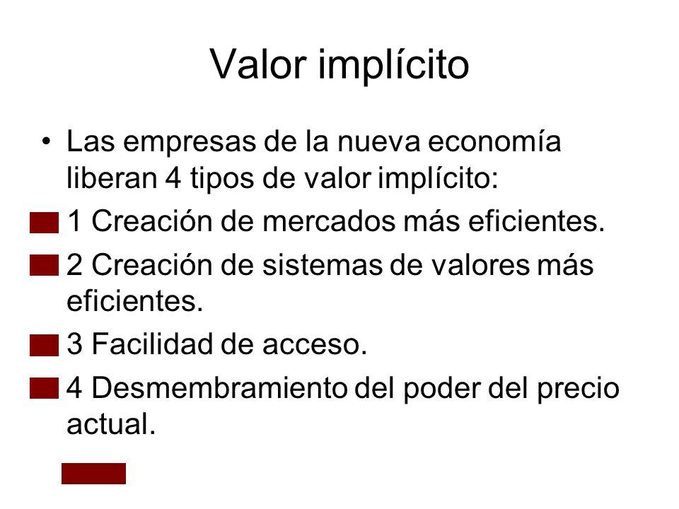 Valor implícito Las empresas de la nueva economía liberan 4 tipos de valor implícito: 1 Creación de mercados más eficientes.