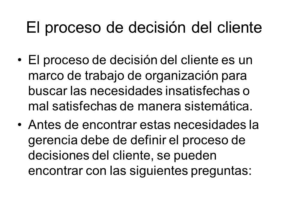 El proceso de decisión del cliente