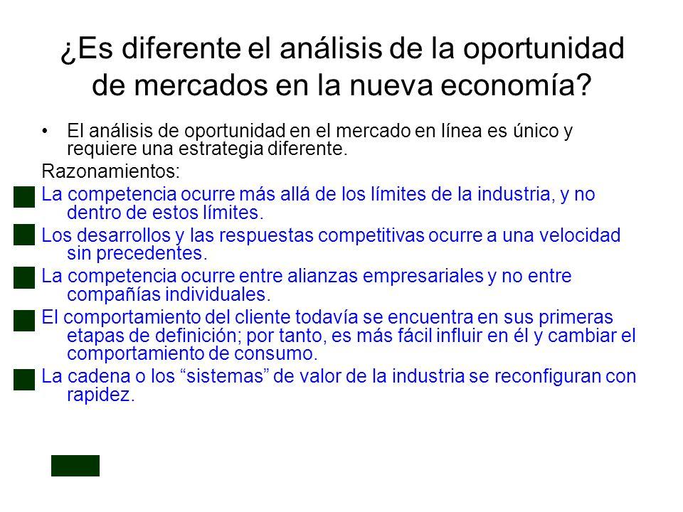 ¿Es diferente el análisis de la oportunidad de mercados en la nueva economía