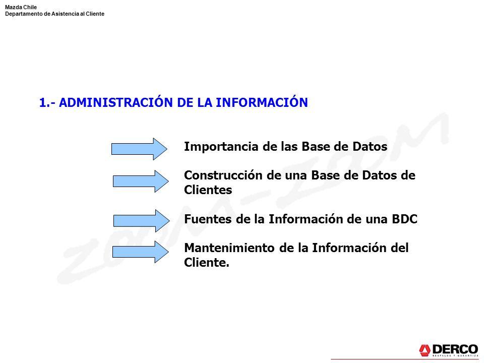 1.- ADMINISTRACIÓN DE LA INFORMACIÓN