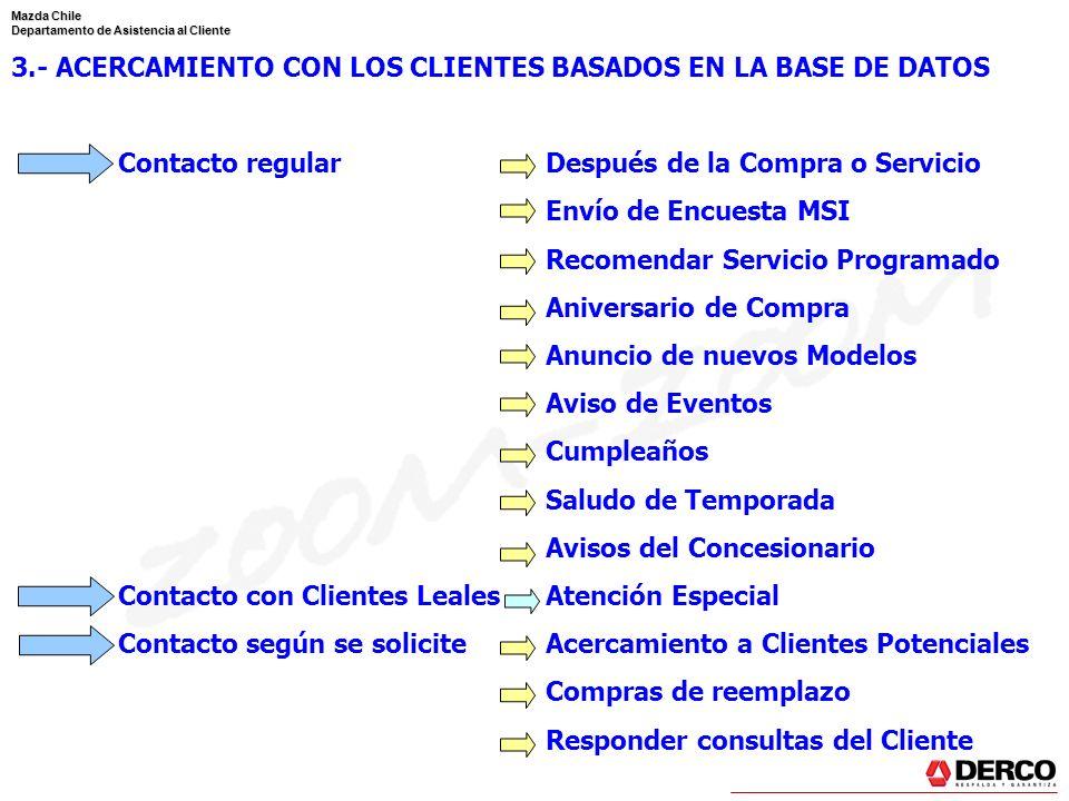 3.- ACERCAMIENTO CON LOS CLIENTES BASADOS EN LA BASE DE DATOS