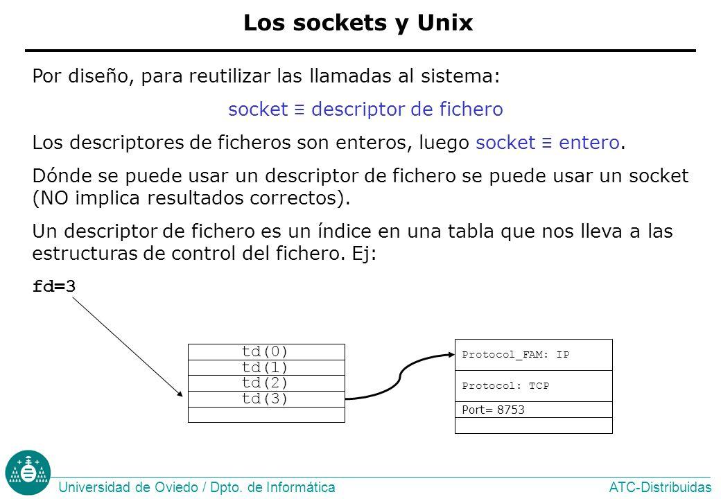 socket ≡ descriptor de fichero