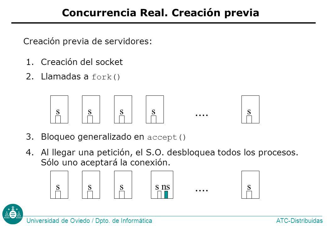 Concurrencia Real. Creación previa