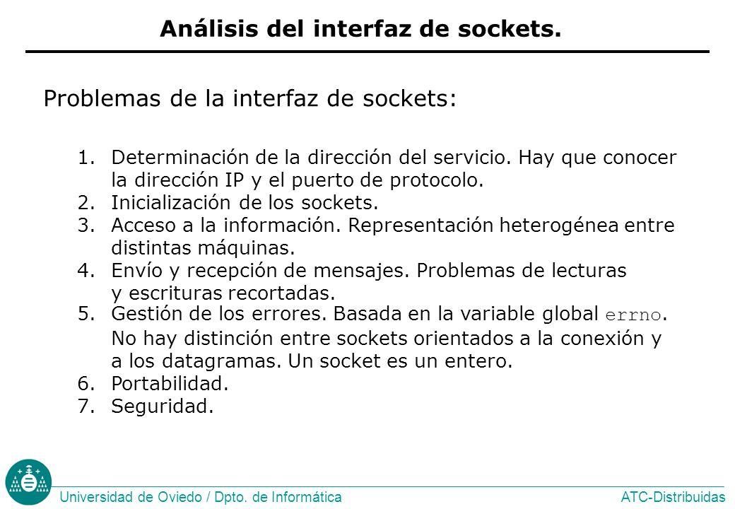 Análisis del interfaz de sockets.