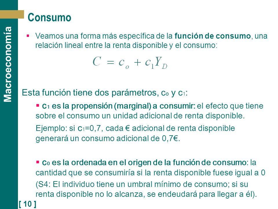 Consumo Esta función tiene dos parámetros, co y c1: