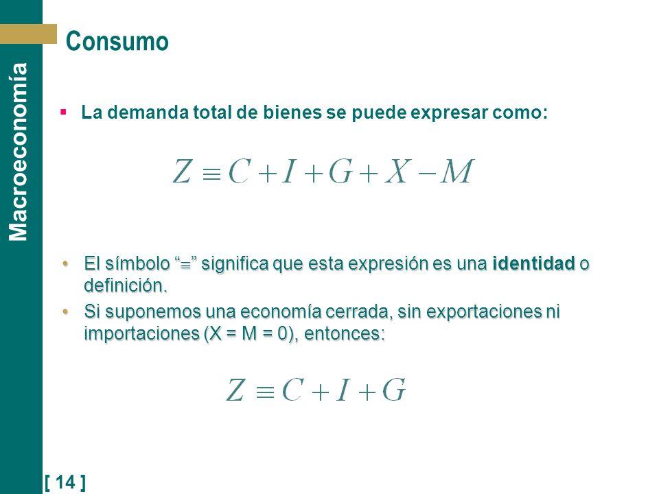 Consumo La demanda total de bienes se puede expresar como: