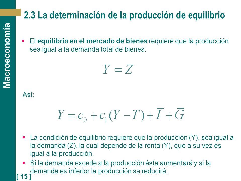2.3 La determinación de la producción de equilibrio