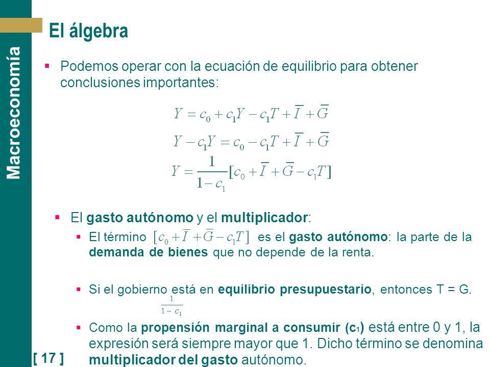 El álgebra Podemos operar con la ecuación de equilibrio para obtener conclusiones importantes: El gasto autónomo y el multiplicador: