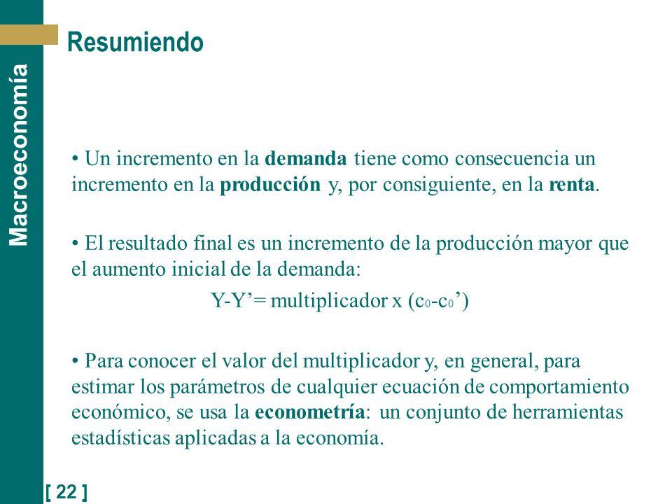 Resumiendo Un incremento en la demanda tiene como consecuencia un incremento en la producción y, por consiguiente, en la renta.