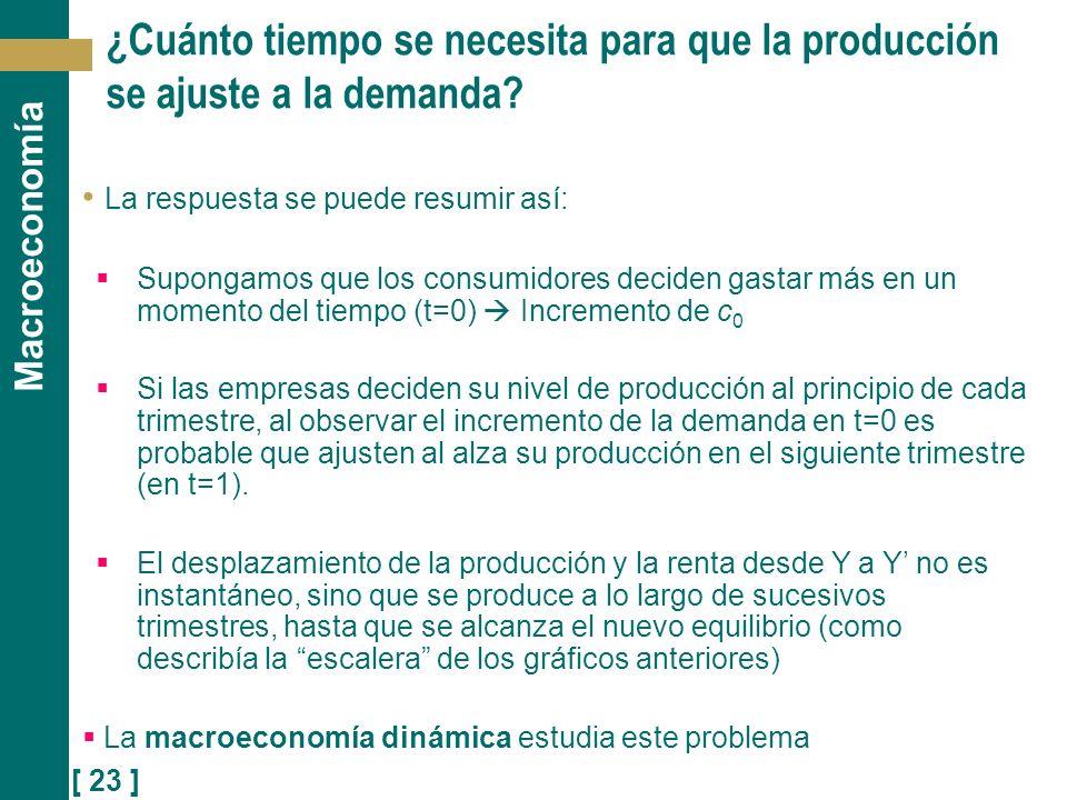¿Cuánto tiempo se necesita para que la producción se ajuste a la demanda