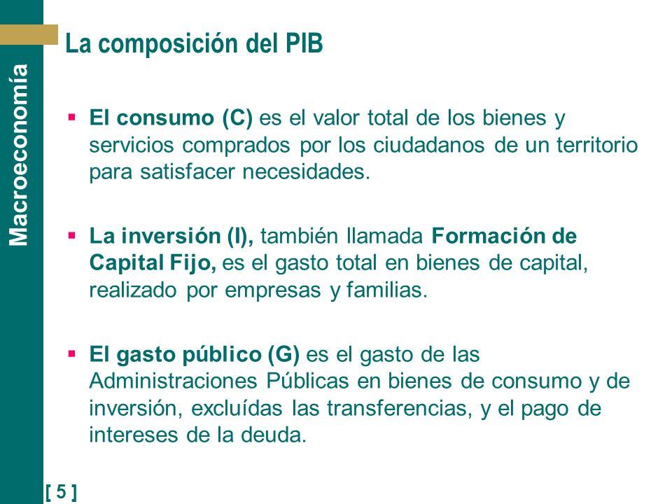 La composición del PIB