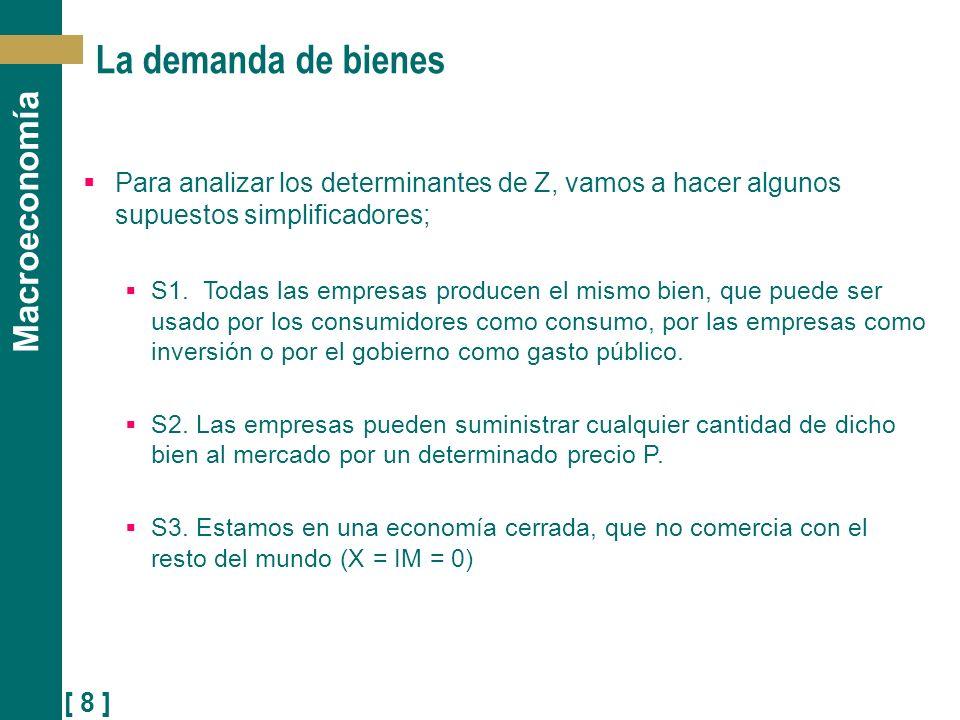La demanda de bienes Para analizar los determinantes de Z, vamos a hacer algunos supuestos simplificadores;
