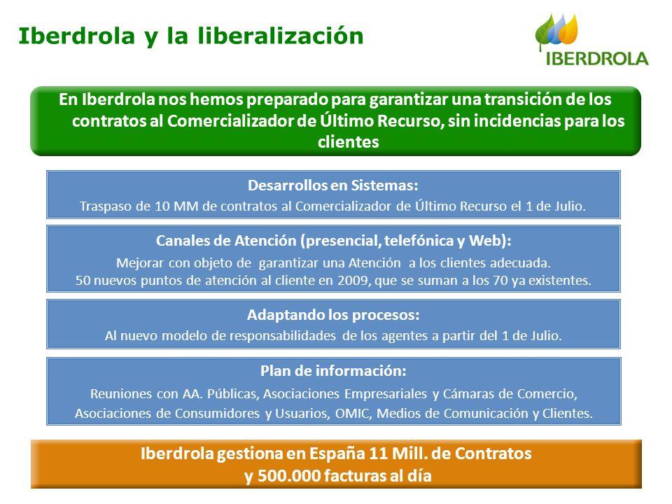 Iberdrola y la liberalización
