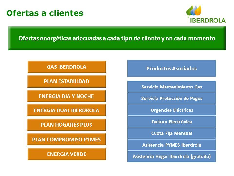 Ofertas a clientes Ofertas energéticas adecuadas a cada tipo de cliente y en cada momento. GAS IBERDROLA.