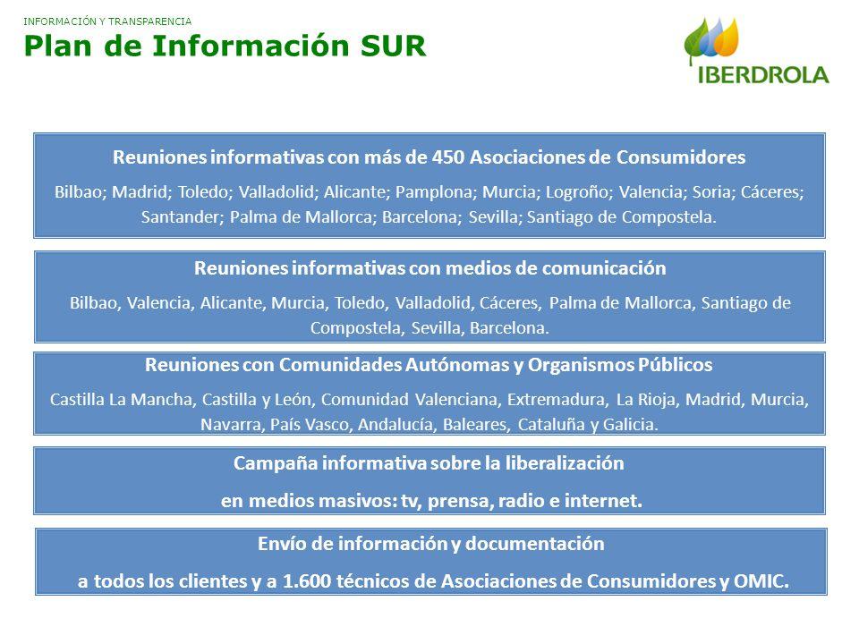 Plan de Información SUR