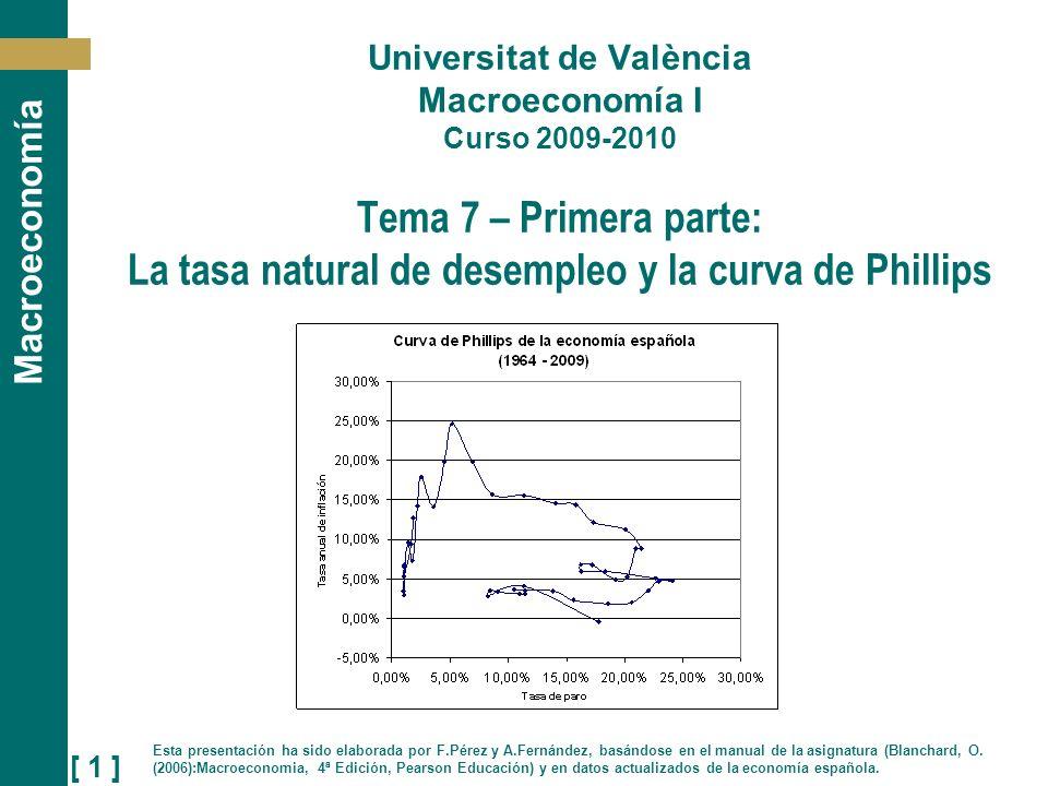 Universitat de València Macroeconomía I Curso 2009-2010 Tema 7 – Primera parte: La tasa natural de desempleo y la curva de Phillips