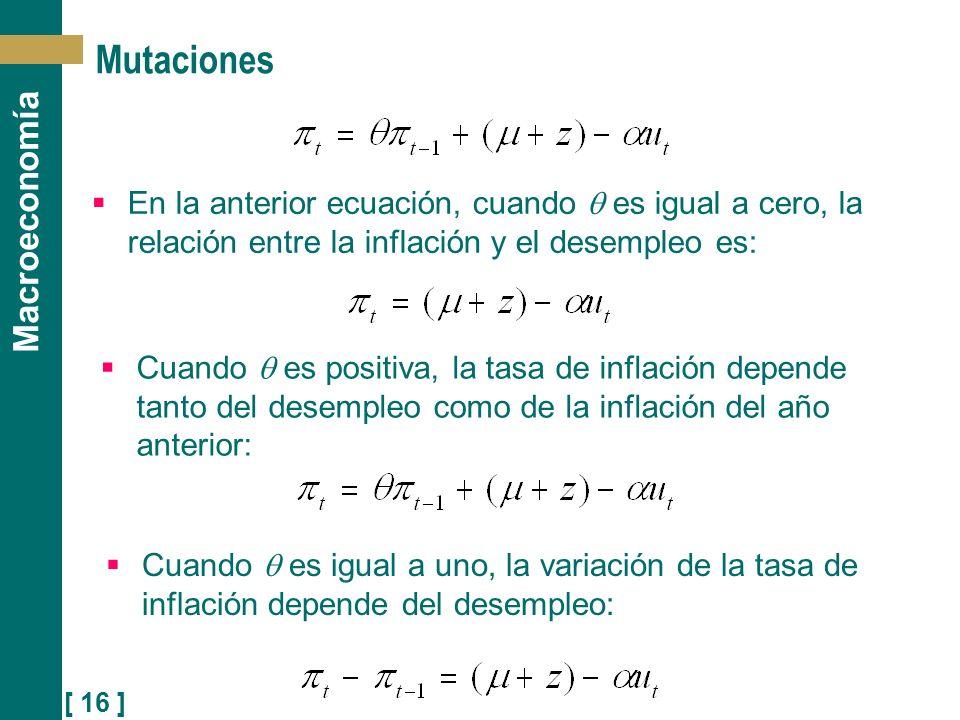 Mutaciones En la anterior ecuación, cuando  es igual a cero, la relación entre la inflación y el desempleo es: