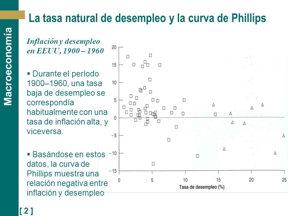 La tasa natural de desempleo y la curva de Phillips