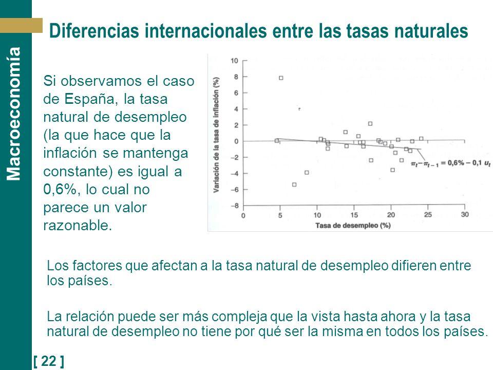 Diferencias internacionales entre las tasas naturales