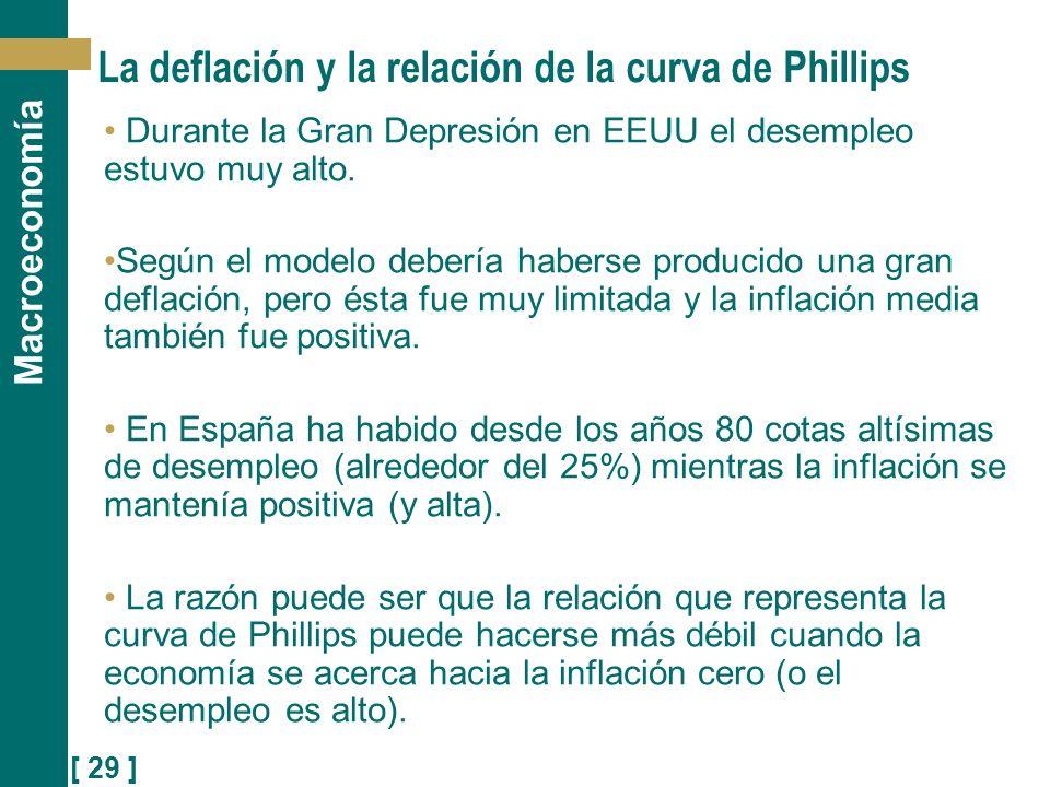 La deflación y la relación de la curva de Phillips