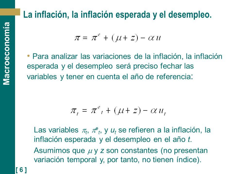 La inflación, la inflación esperada y el desempleo.