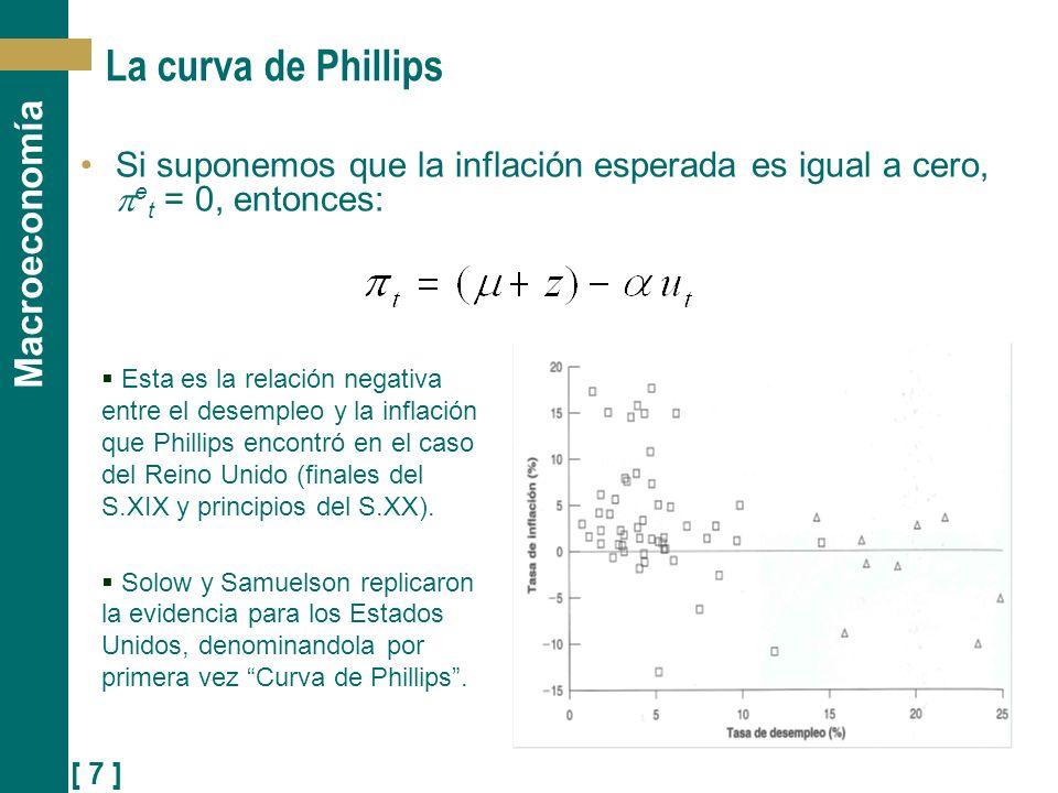 La curva de Phillips Si suponemos que la inflación esperada es igual a cero, et = 0, entonces: