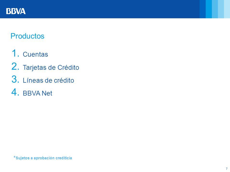 Productos Cuentas Tarjetas de Crédito Líneas de crédito BBVA Net