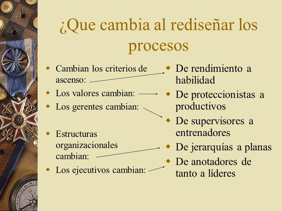 ¿Que cambia al rediseñar los procesos