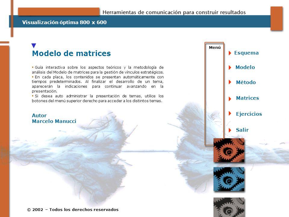 Modelo de matrices Visualización óptima 800 x 600 Esquema Modelo