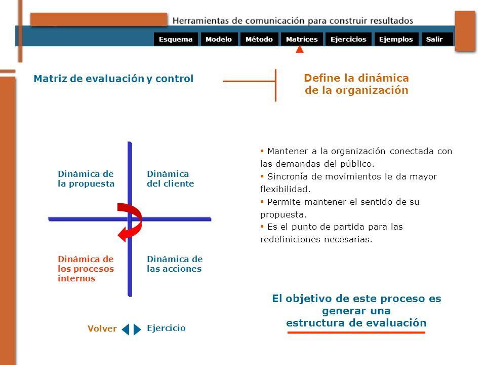 El objetivo de este proceso es generar una estructura de evaluación