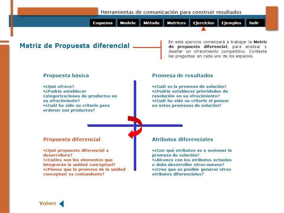 Matriz de Propuesta diferencial