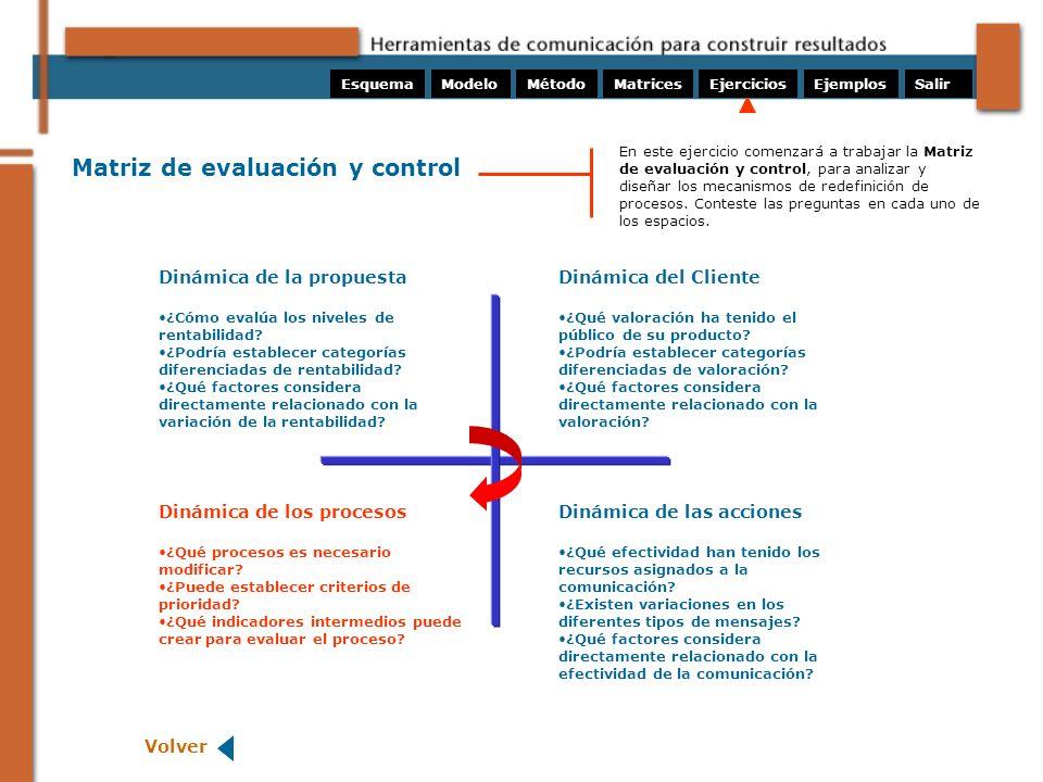 Matriz de evaluación y control