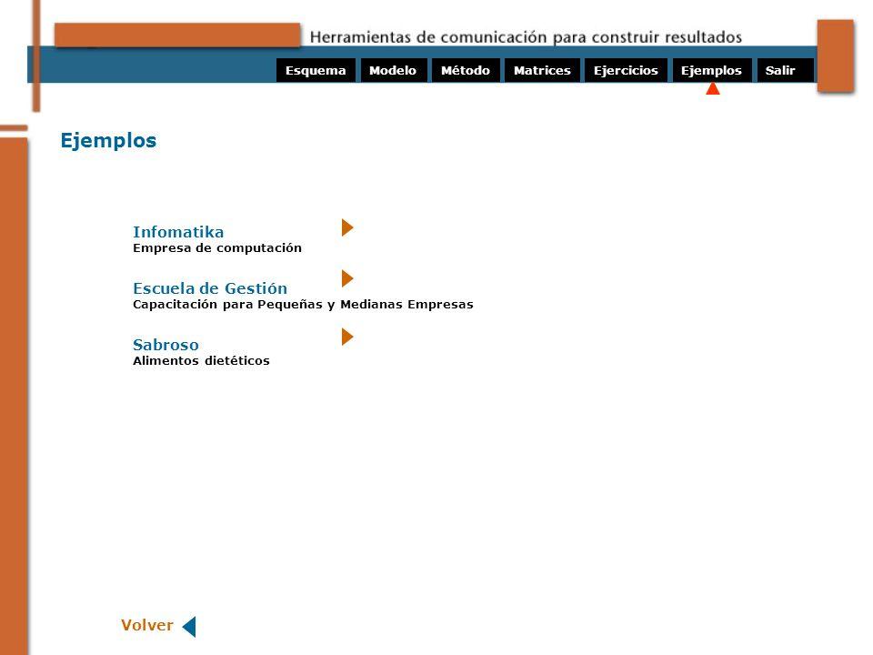 Ejemplos Infomatika Escuela de Gestión Sabroso Volver Esquema Modelo