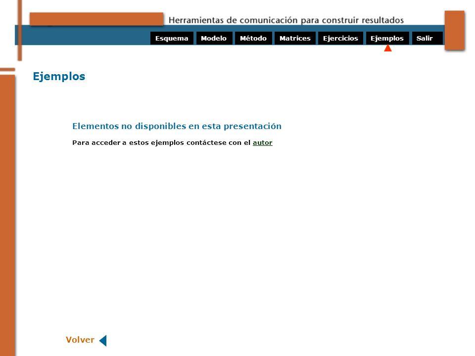 Ejemplos Elementos no disponibles en esta presentación Volver Esquema