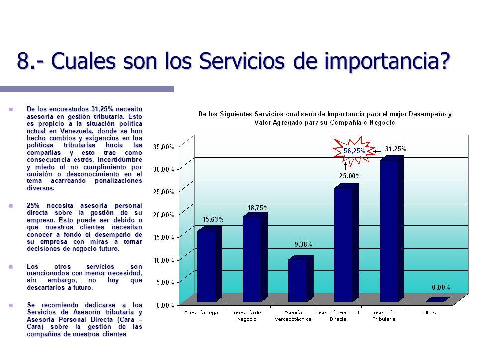 8.- Cuales son los Servicios de importancia