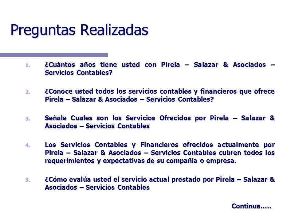 Preguntas Realizadas ¿Cuántos años tiene usted con Pirela – Salazar & Asociados – Servicios Contables