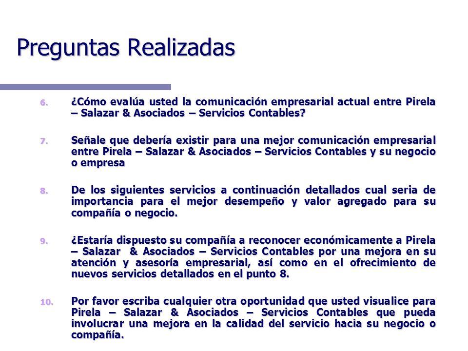 Preguntas Realizadas ¿Cómo evalúa usted la comunicación empresarial actual entre Pirela – Salazar & Asociados – Servicios Contables