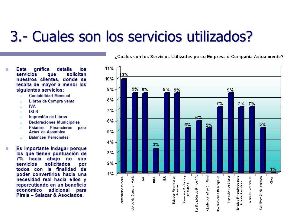3.- Cuales son los servicios utilizados