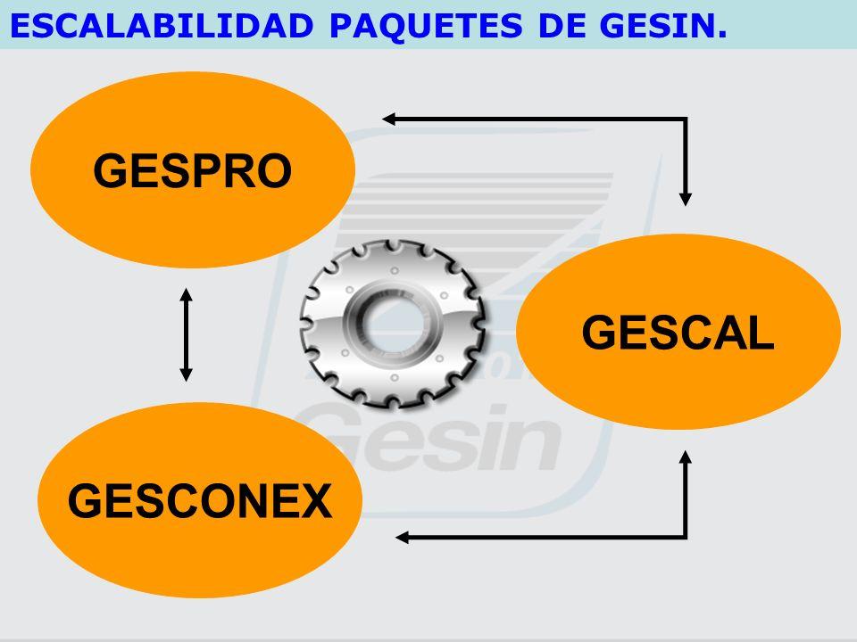 GESPRO GESCAL GESCONEX