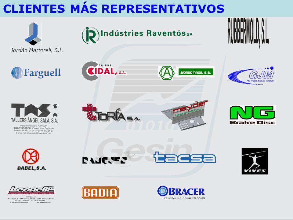 CLIENTES MÁS REPRESENTATIVOS