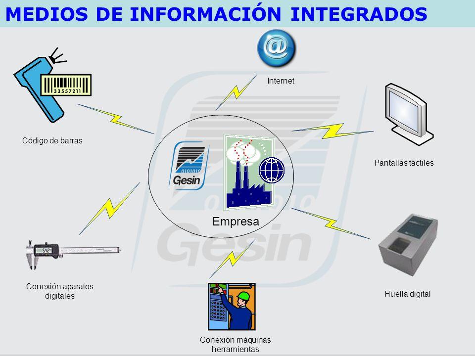 MEDIOS DE INFORMACIÓN INTEGRADOS