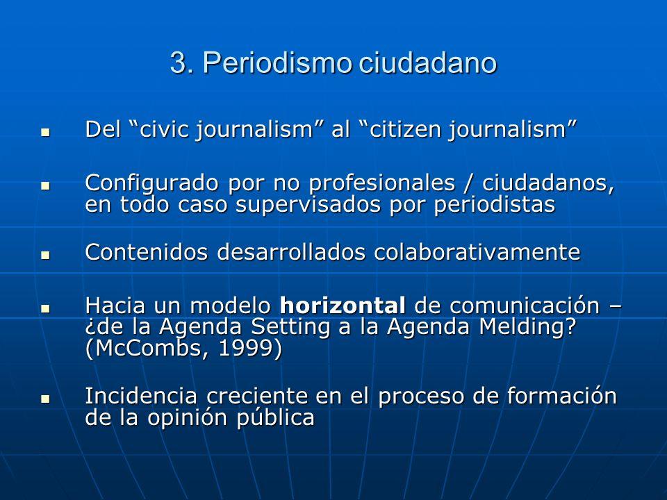 3. Periodismo ciudadano Del civic journalism al citizen journalism