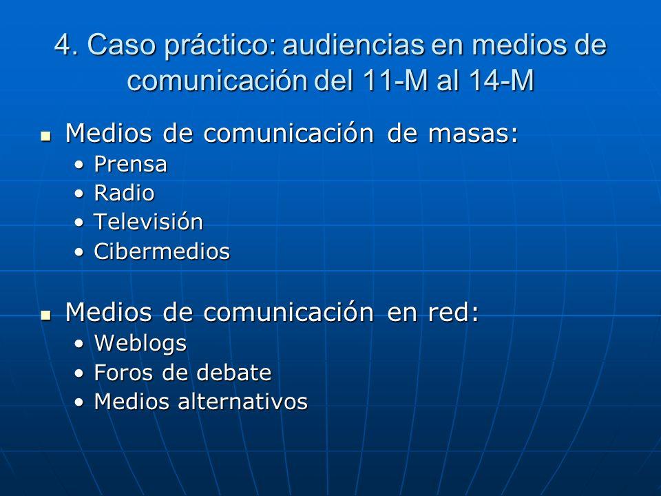 4. Caso práctico: audiencias en medios de comunicación del 11-M al 14-M